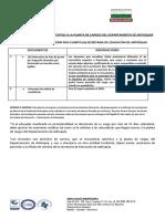 Docs Provisionales