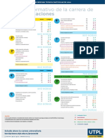 programa_telecomunicaciones_presencial_utpl.pdf