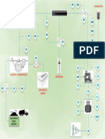 Diagrama_Biogas.pdf