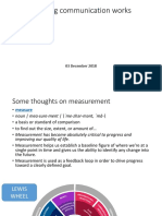 Measuring Communication Works