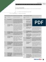 GRADOS DE PROTECCION IP_DIN EN IEC 60529.pdf