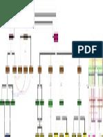 Mapa Conceptual Fonologia Espanol