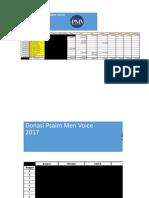 20170819 Summary PMV 2017