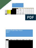 20170711 Summary PMV 2017