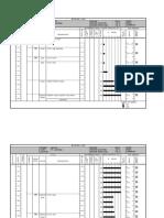 Data SPT 2