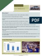 Automotive Industry Profile