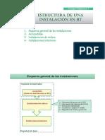 2 Estructura de Una Instalacion en BT