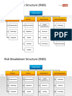 9119-risk-breakdown-structure.pptx