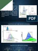 HIDROGRAMAS 2018.pptx