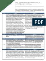 20180724-Séptima-publicación-Aclaraciones.pdf