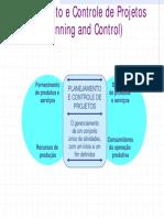 Gerenciamento e Controle de Projetos