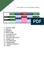 TABLA GENERAL DE POSICIONES