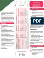 9 pasos para el éxito en la prescripción de opioides en dolor crónico