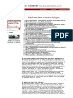 Fast Facts About American Religion