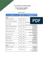 Paises Que No Exigen Visa a Peruanos 2013