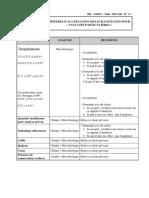 Critères Acceptation Analyses Particulières
