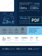 Hudson Group Infographic
