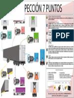 Inspección 7 Puntos.pdf