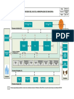 mapadeprocesos (1).pdf