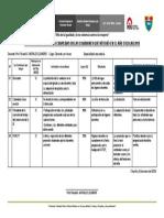 14_INFORME DE ACCIONES EN LAS COMISIONES QUE INTEGRÓ 2017.docx
