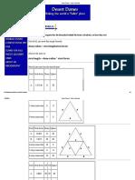 Desert Domes - Dome Formulas