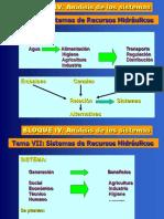 Analisis de Sistemas y Planificacion Hidraulica