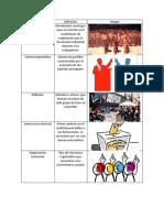 API 4 (Sistemas Politicos Comparados)