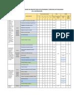 Itinerario Del Plan de Estudios de Arquitectura de Plataformas y Servicios de Tecnologias de La Información