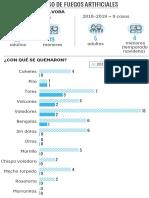 IMPACTO-FUEGOS-ARTIFICIALES14DIC.pdf