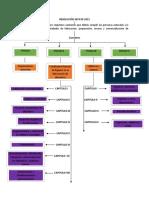 Resolución 2674 de 2013 Mapa Conceptual 1