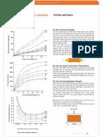 Testing MethoDs BaAn HDPE Flexible Pipe BFP