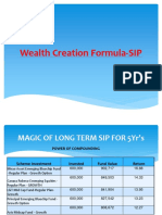Wealth Creation Formula-SIP