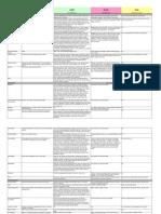 Tabla Comparativa Diferentes Herramientas Portfolio