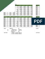 Design Coefficients- WSD