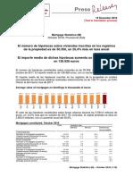 Información sobre la firmas de hipotecas en octubre de 2018 (INE)