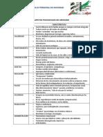 153212529-Aspectos-Psicosociales-Del-Mexicano.docx