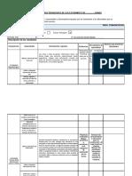 formatodelinformetecnicopedaggico-180107122629.pdf