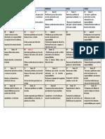 CRONOGAMA DE SESION UNID.7.docx