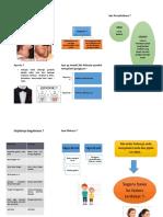 leaflet tiroid.docx