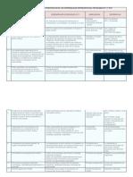 Aprendizajes Clave Pp. 22-23 (1)ÁMBITOS