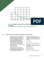 Formulas Calculo de Corrientes de Cortocircuito