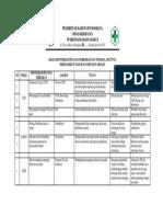 ep 1.1.3.1 HASIL IDENTIFIKASI PELUANG PERBAIKAN.docx