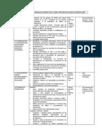 continua...PLAN DE OPERACIONES DE EMERGENCIA.docx