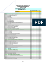 Indice de Usosdesuelos - Ord