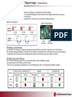 Codes Erreur LG Multi Inverters