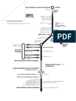 Resumo Vestibular Unificado IPB