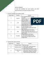 peraturan-menteri-kesehatan-ri-no-8-tahun-2015-tentang-pengendalian-resiste(1)