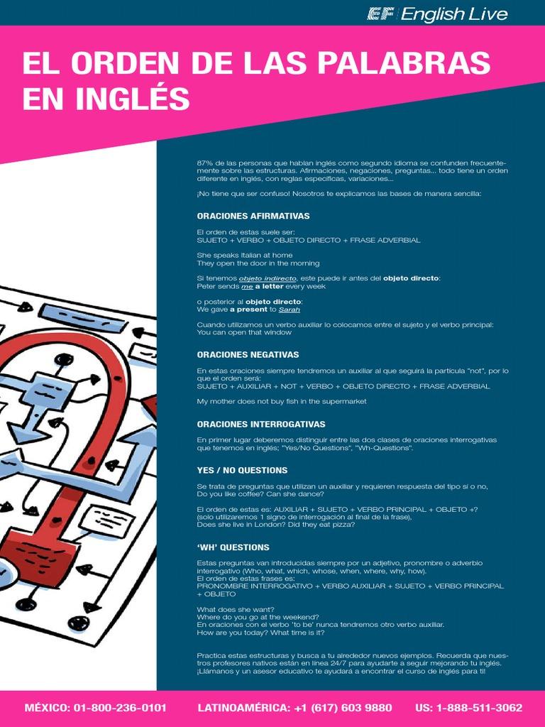 Ingles Orden De Las Palabras Adverbio Verbo