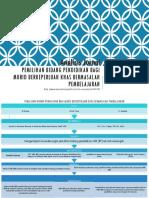 Afnan Analisis Jurnal Isu Sosial