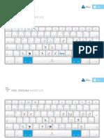 Affinity Designer Shortcuts Mac